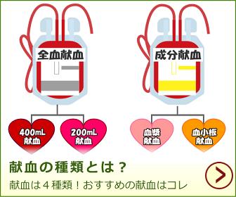 献血の種類とは?採血方法や採血時間、予約、おすすめの献血の種類
