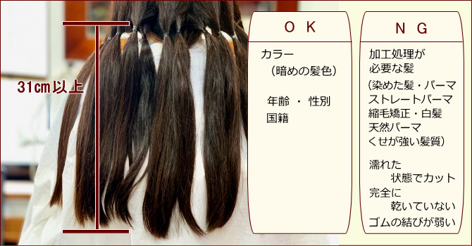 つな髪® 寄付する髪の毛の条件・注意点について